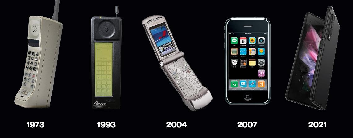 history of smartphones blog header